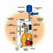 boiler illustration
